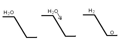 Obtengamos hidrógeno del agua...